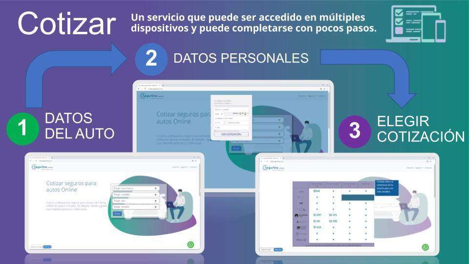 multicotizador de seguros online